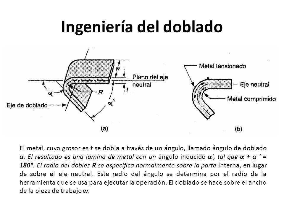 Ingeniería del doblado
