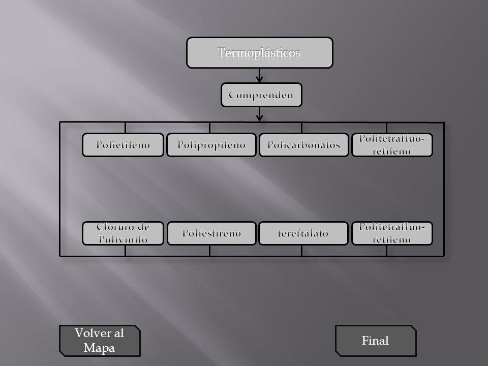 Termoplásticos Volver al Mapa Final Comprenden Polietileno