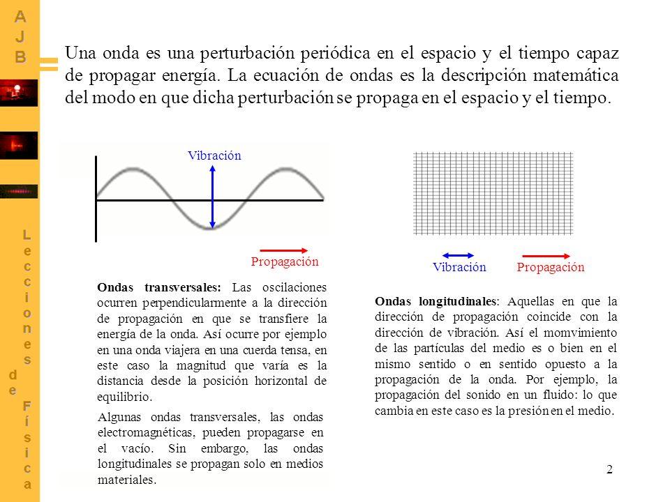 Una onda es una perturbación periódica en el espacio y el tiempo capaz de propagar energía. La ecuación de ondas es la descripción matemática del modo en que dicha perturbación se propaga en el espacio y el tiempo.