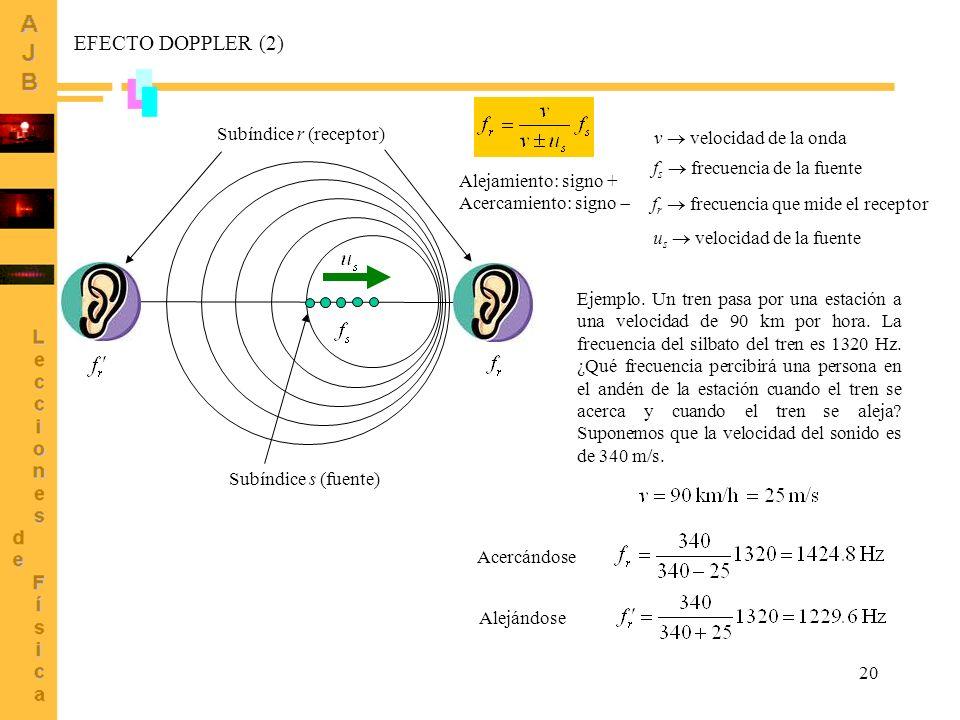 EFECTO DOPPLER (2) Subíndice r (receptor) v  velocidad de la onda