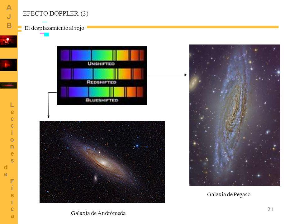 EFECTO DOPPLER (3) El desplazamiento al rojo Galaxia de Pegaso
