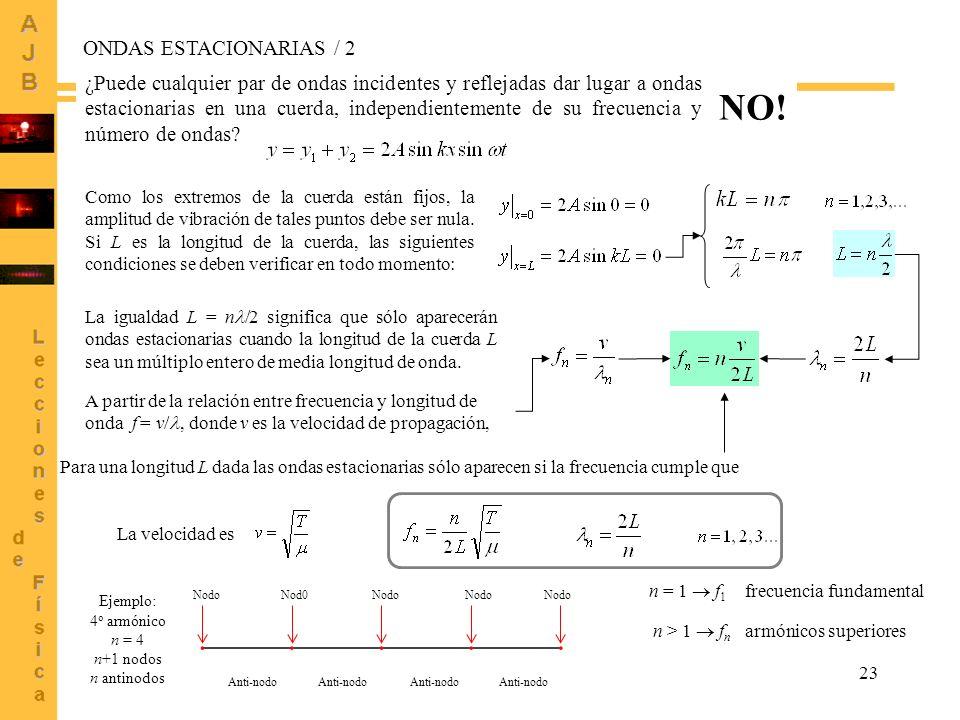 NO! ONDAS ESTACIONARIAS / 2