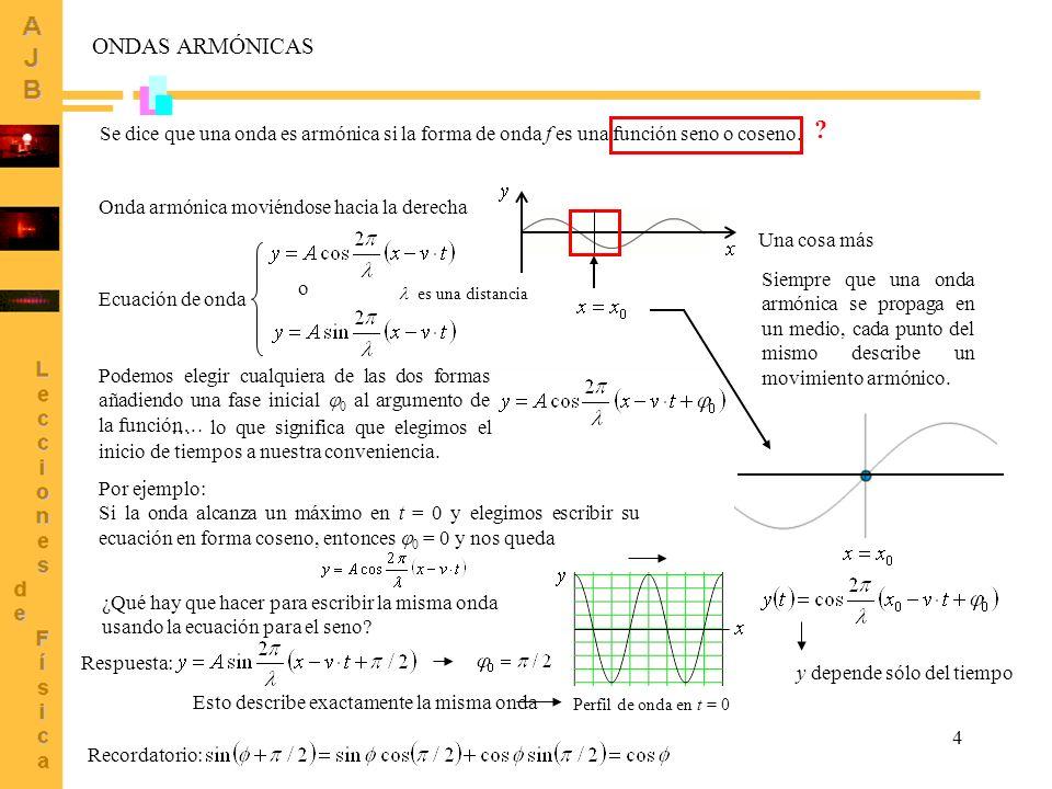 ONDAS ARMÓNICAS Se dice que una onda es armónica si la forma de onda f es una función seno o coseno.