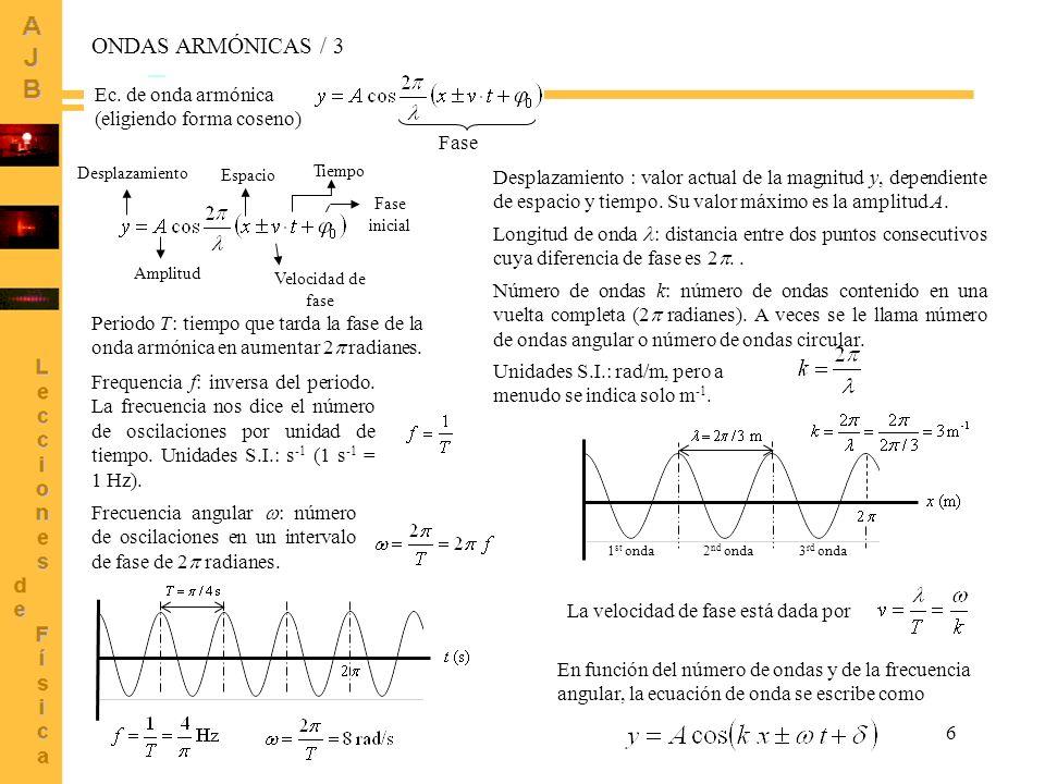 ONDAS ARMÓNICAS / 3 Ec. de onda armónica (eligiendo forma coseno) Fase