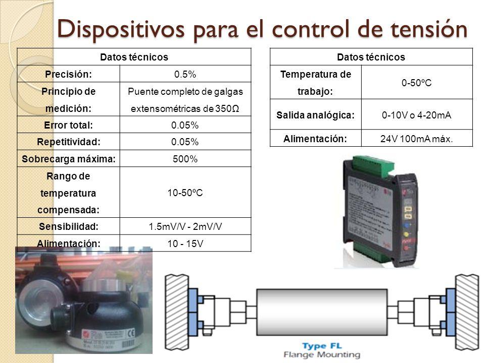 Dispositivos para el control de tensión