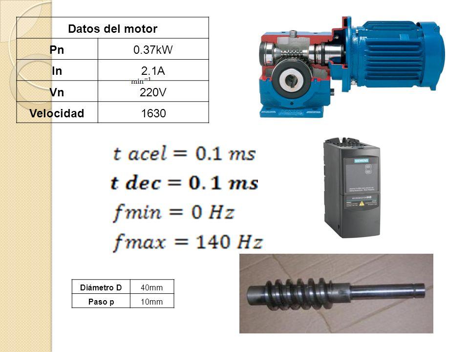 Datos del motor Pn In Vn Velocidad
