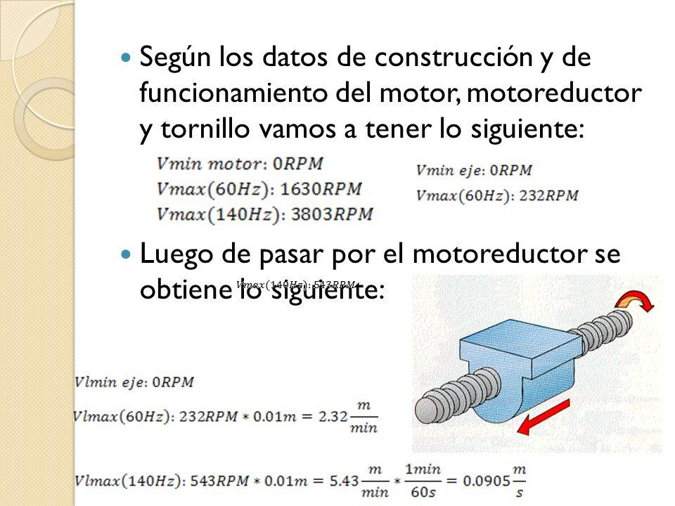 Según los datos de construcción y de funcionamiento del motor, motoreductor y tornillo vamos a tener lo siguiente: