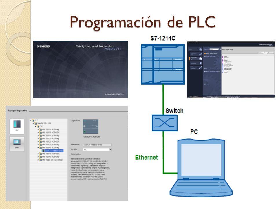Programación de PLC