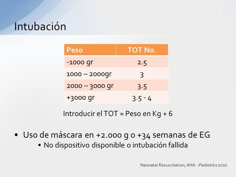 Introducir el TOT = Peso en Kg + 6