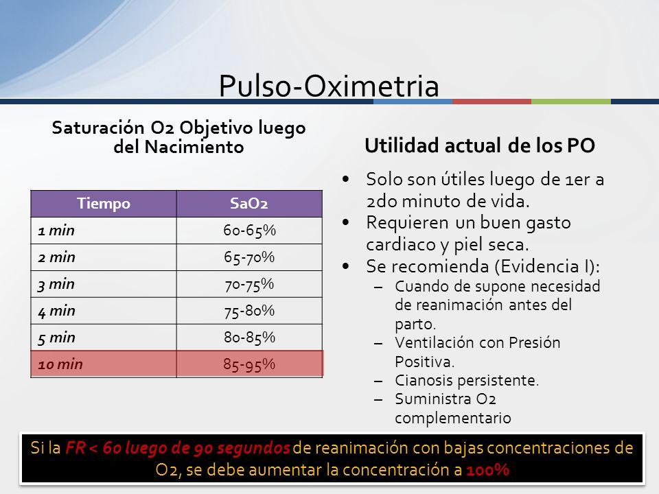 Saturación O2 Objetivo luego del Nacimiento Utilidad actual de los PO