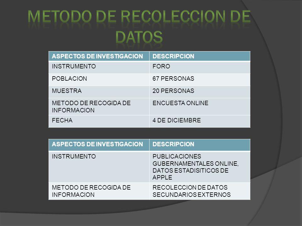 METODO DE RECOLECCION DE DATOS