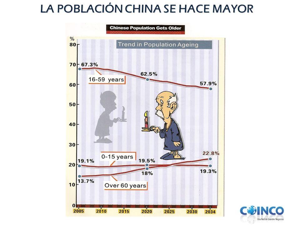 LA POBLACIÓN CHINA SE HACE MAYOR