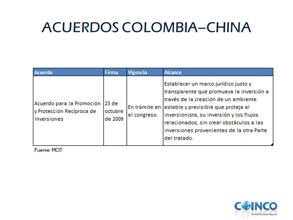 ACUERDOS COLOMBIA–CHINA