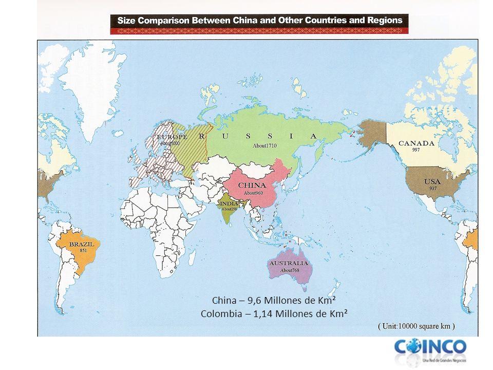 China – 9,6 Millones de Km² Colombia – 1,14 Millones de Km²