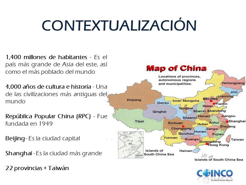 CONTEXTUALIZACIÓN 1,400 millones de habitantes - Es el país más grande de Asia del este, así como el más poblado del mundo.