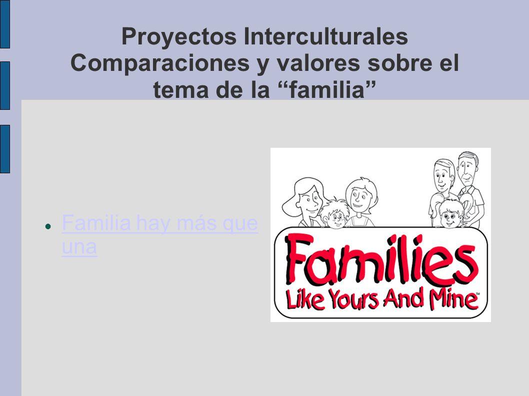 Proyectos Interculturales Comparaciones y valores sobre el tema de la familia