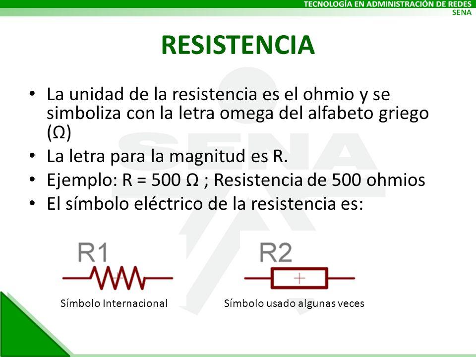 RESISTENCIA La unidad de la resistencia es el ohmio y se simboliza con la letra omega del alfabeto griego (Ω)