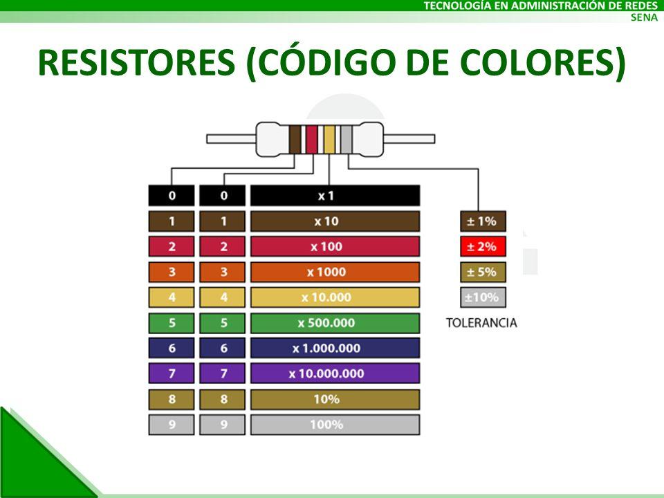 RESISTORES (CÓDIGO DE COLORES)
