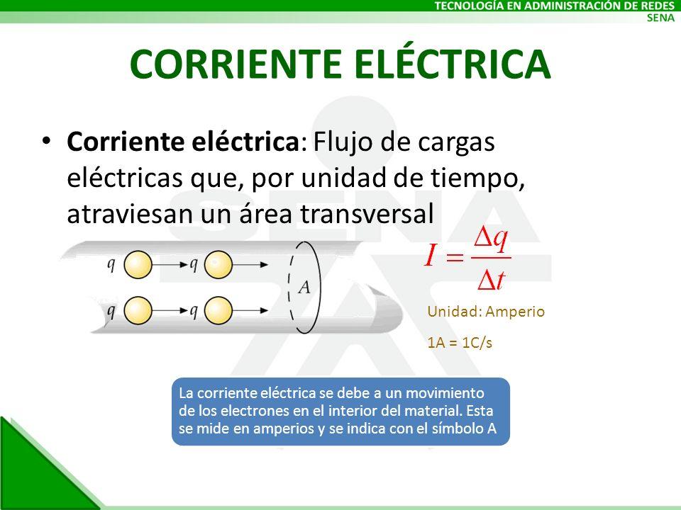 CORRIENTE ELÉCTRICA Corriente eléctrica: Flujo de cargas eléctricas que, por unidad de tiempo, atraviesan un área transversal.