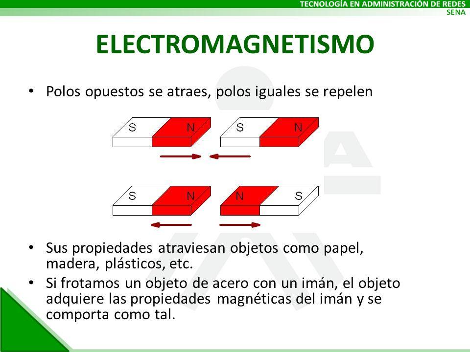 ELECTROMAGNETISMO Polos opuestos se atraes, polos iguales se repelen