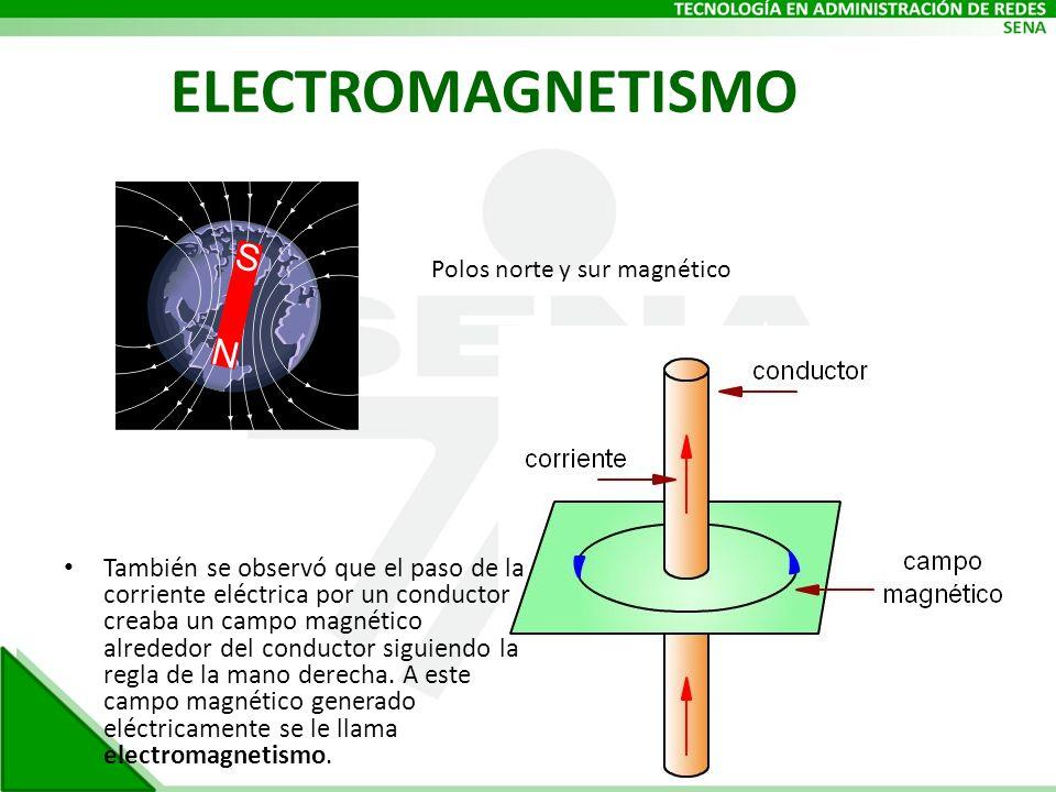 ELECTROMAGNETISMO Polos norte y sur magnético.