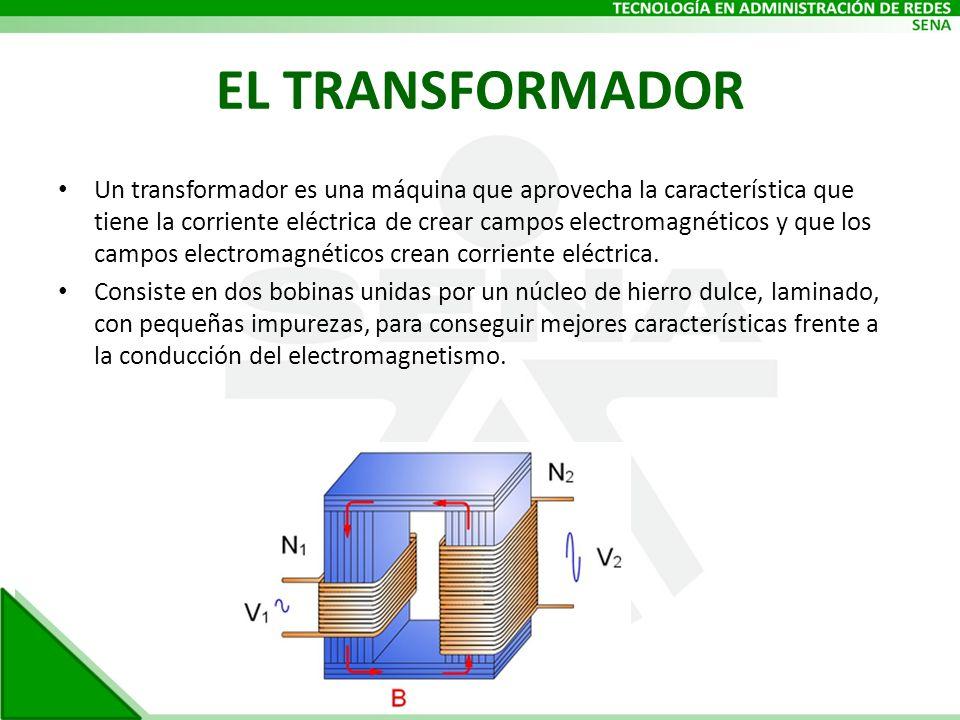 EL TRANSFORMADOR