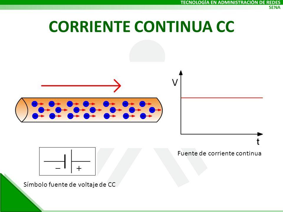 Símbolo fuente de voltaje de CC