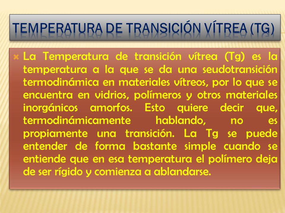 Temperatura de transición vítrea (Tg)