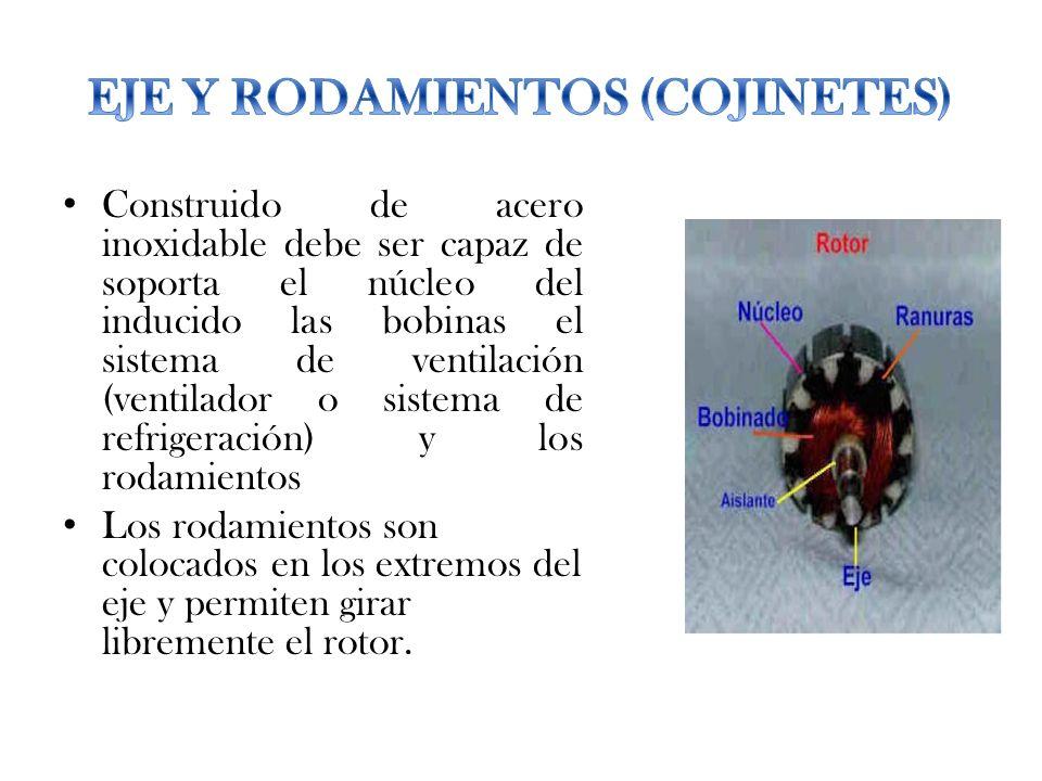 EJE Y RODAMIENTOS (COJINETES)
