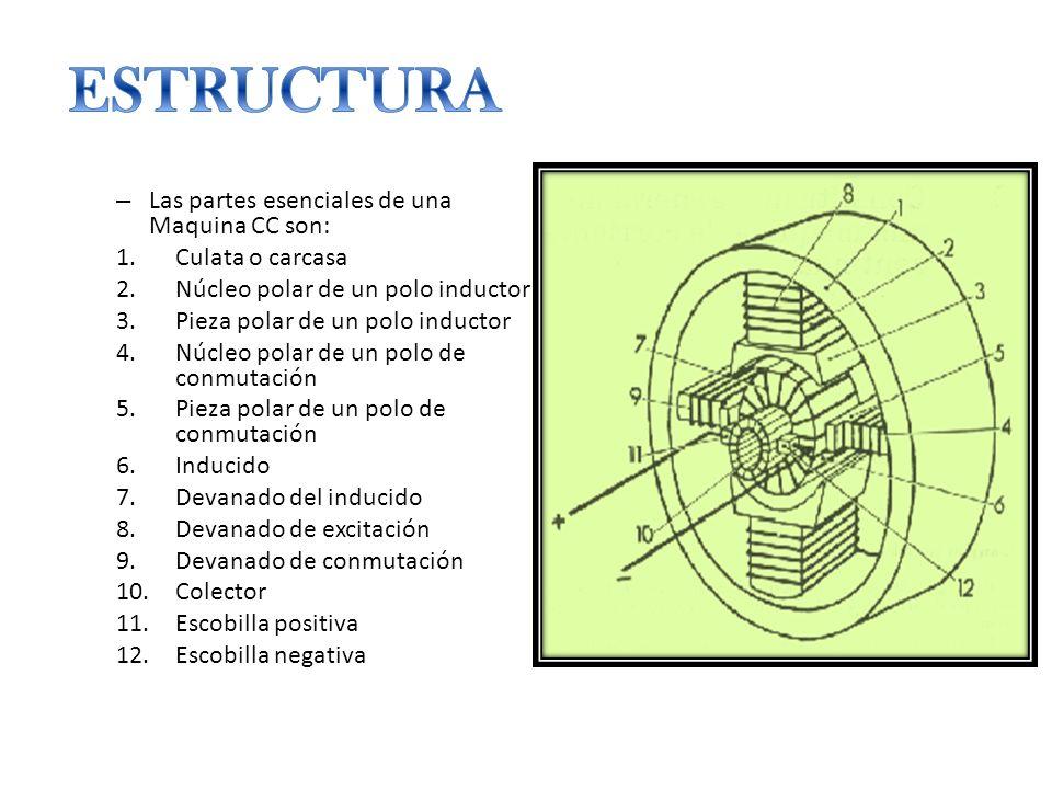 ESTRUCTURA Las partes esenciales de una Maquina CC son: