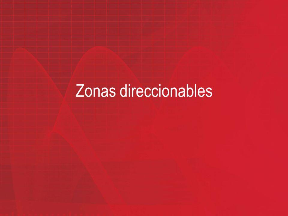 Zonas direccionables