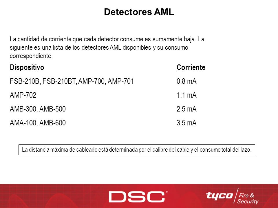 Detectores AML Dispositivo Corriente