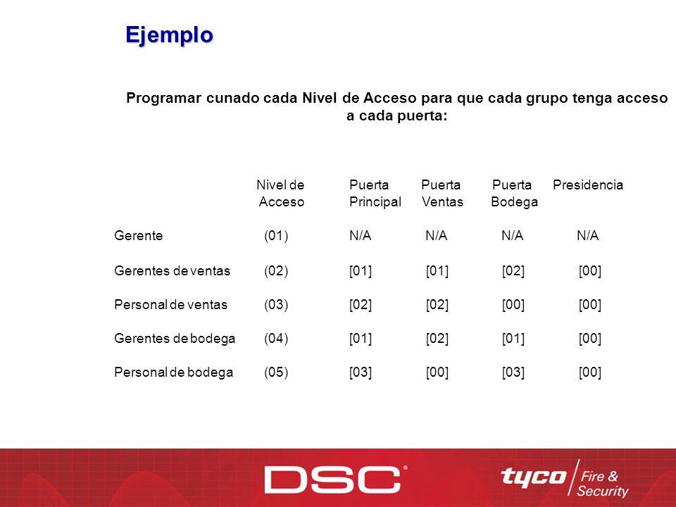 Ejemplo Programar cunado cada Nivel de Acceso para que cada grupo tenga acceso a cada puerta: