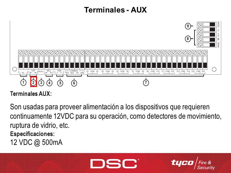 Terminales - AUX Terminales AUX: