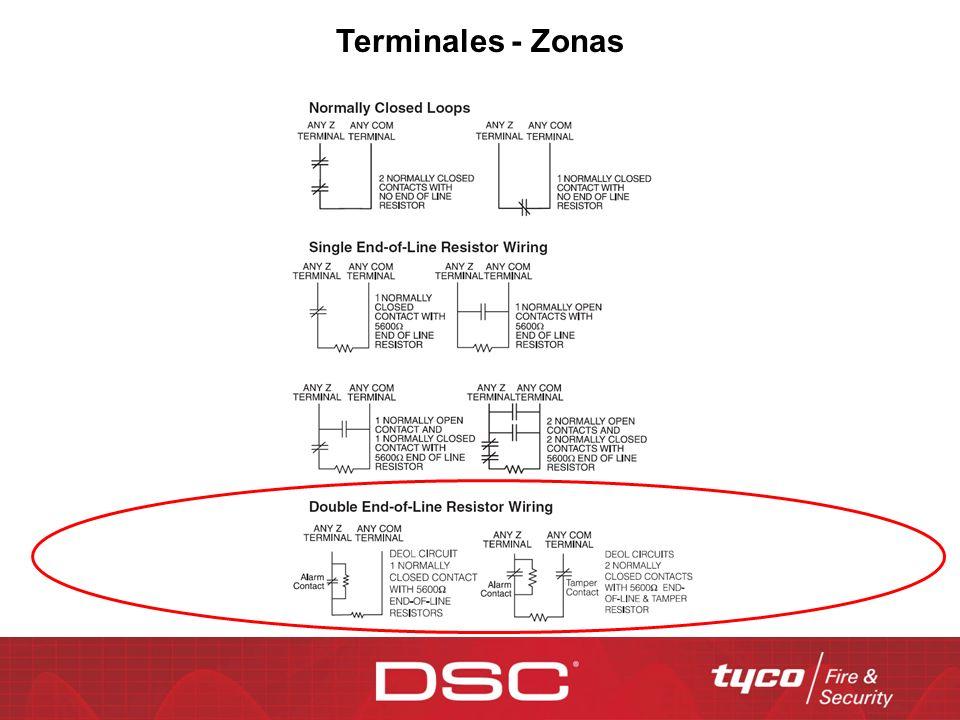 Terminales - Zonas