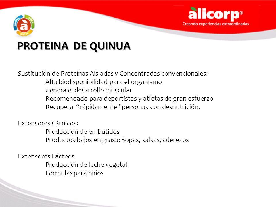 PROTEINA DE QUINUA Sustitución de Proteínas Aisladas y Concentradas convencionales: Alta biodisponibilidad para el organismo.