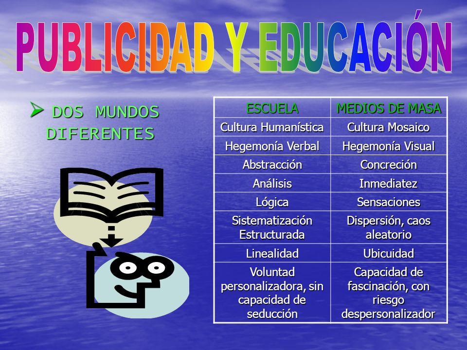 PUBLICIDAD Y EDUCACIÓN