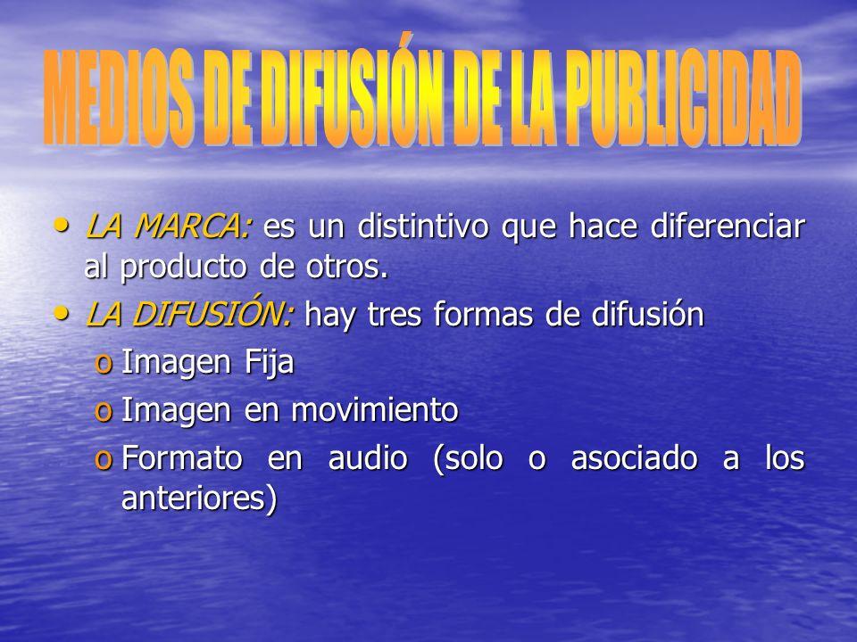 MEDIOS DE DIFUSIÓN DE LA PUBLICIDAD
