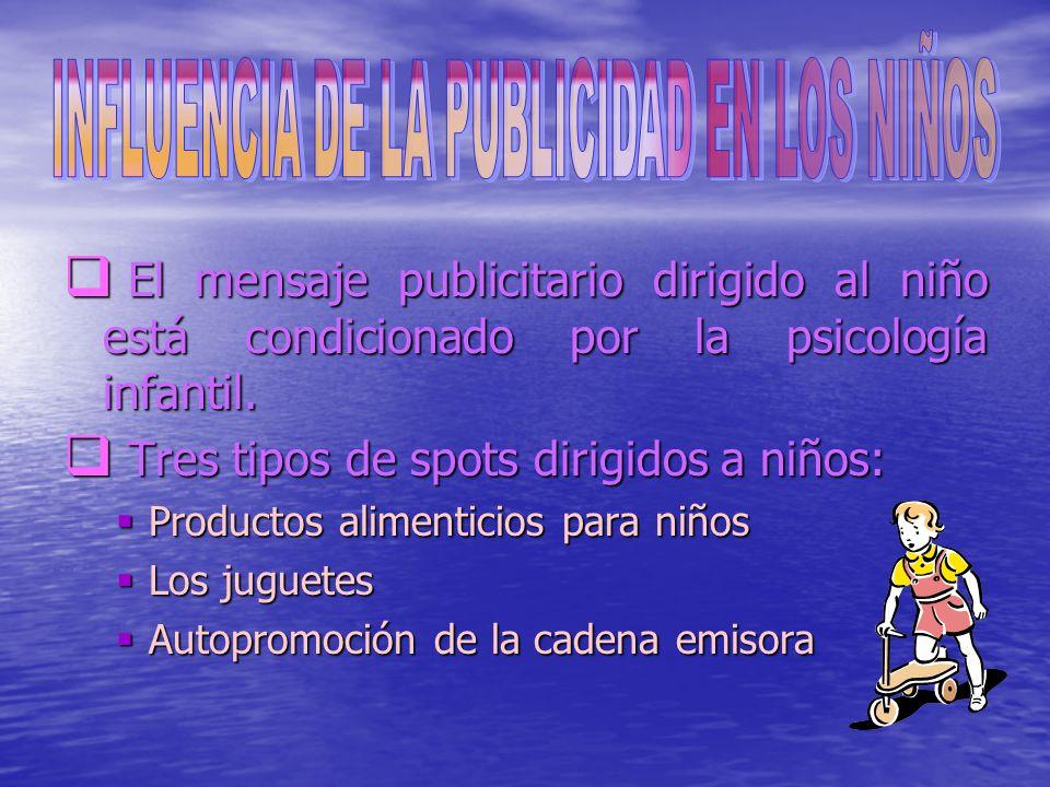 INFLUENCIA DE LA PUBLICIDAD EN LOS NIÑOS