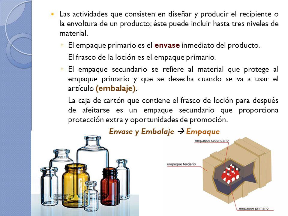 Envase y Embalaje  Empaque