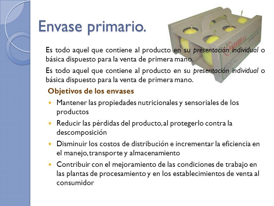 Envase primario. Es todo aquel que contiene al producto en su presentación individual o básica dispuesto para la venta de primera mano.