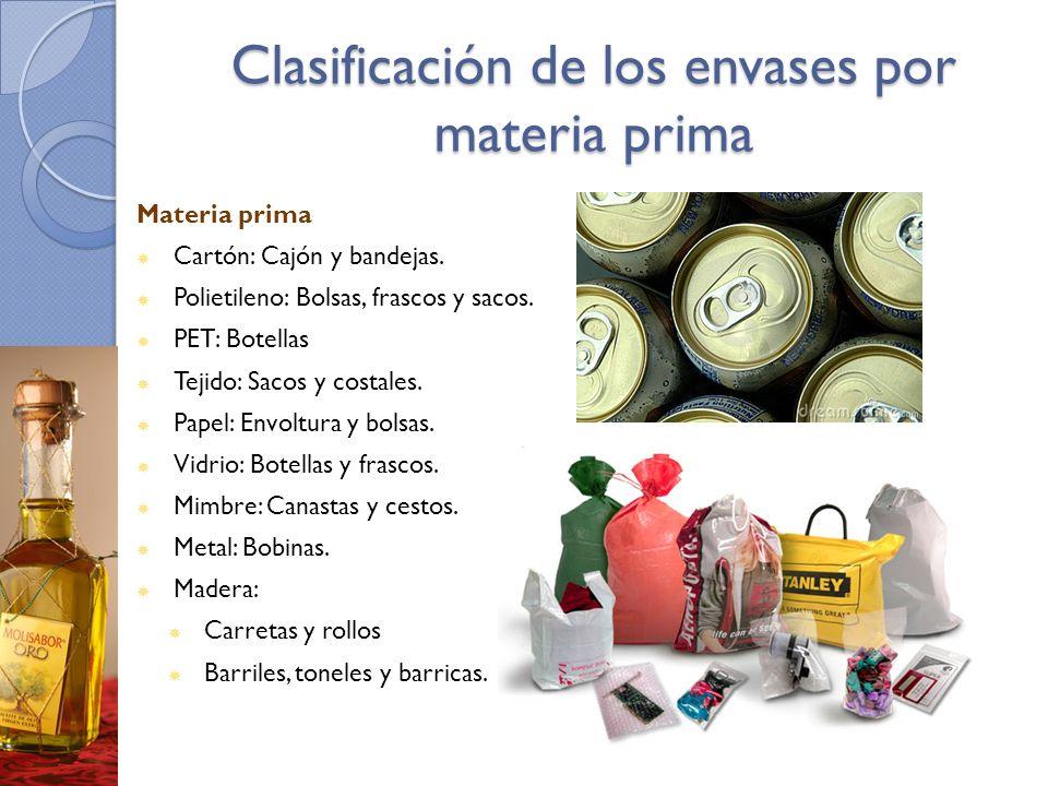 Clasificación de los envases por materia prima