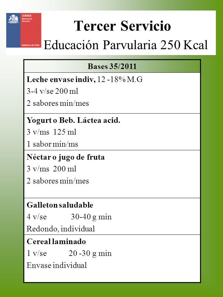 Tercer Servicio Educación Parvularia 250 Kcal