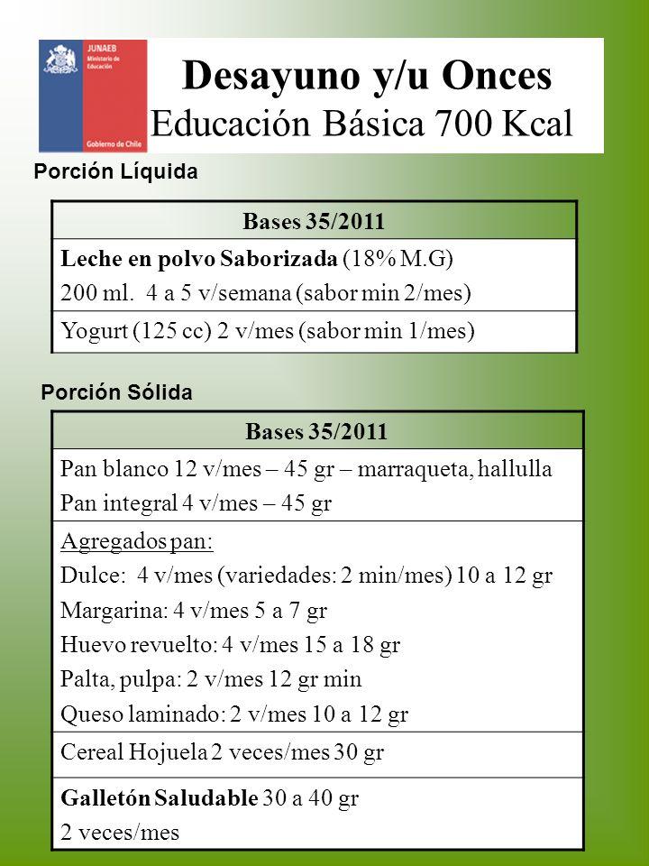 Desayuno y/u Onces Educación Básica 700 Kcal
