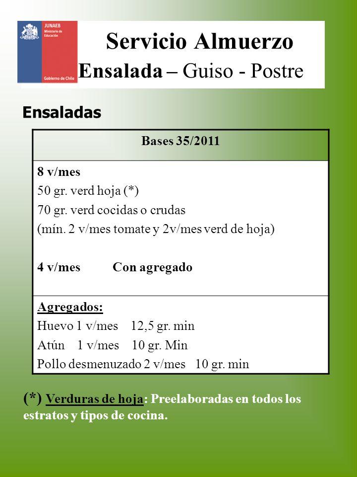 Servicio Almuerzo Ensalada – Guiso - Postre