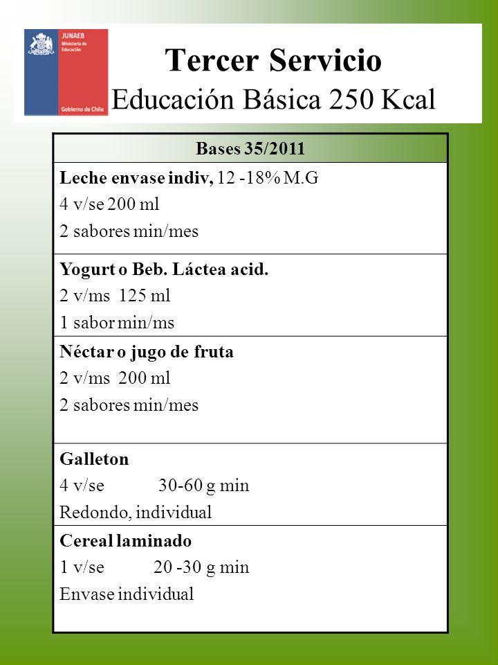 Tercer Servicio Educación Básica 250 Kcal