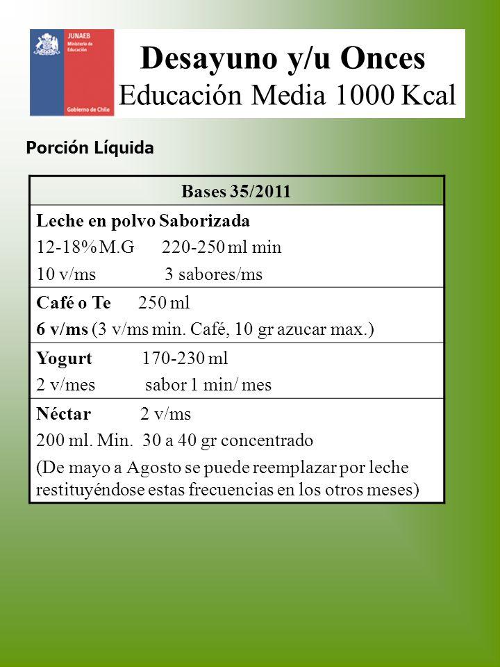Desayuno y/u Onces Educación Media 1000 Kcal