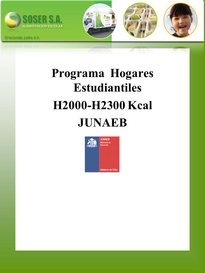 Programa Hogares Estudiantiles H2000-H2300 Kcal JUNAEB