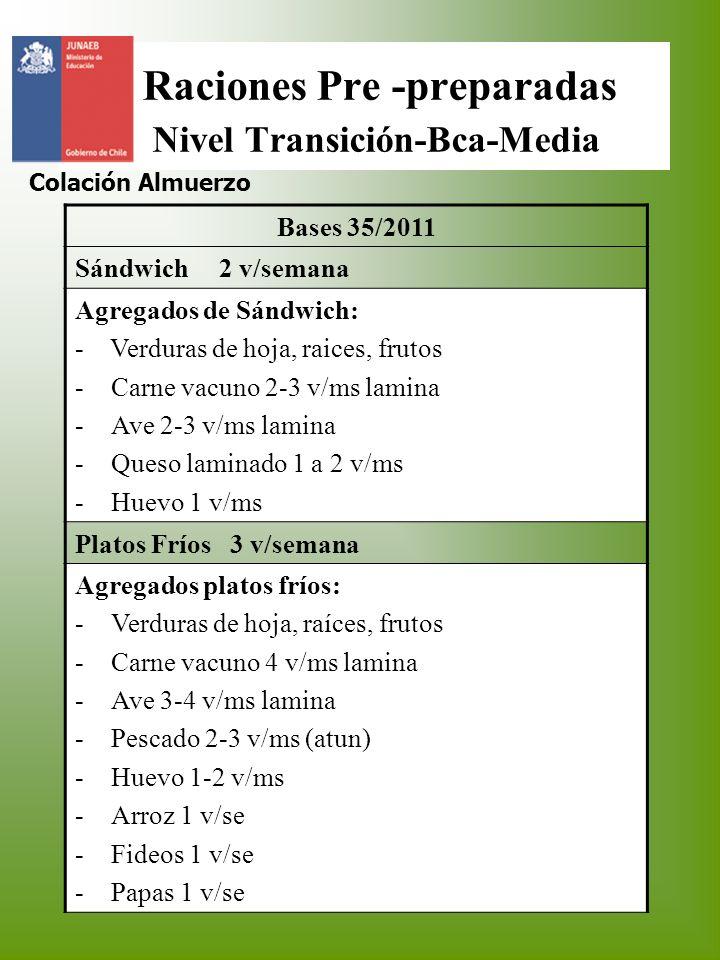 Raciones Pre -preparadas Nivel Transición-Bca-Media