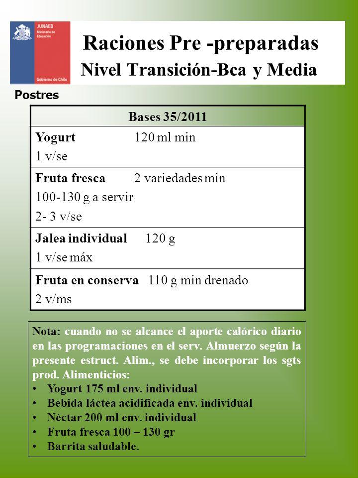 Raciones Pre -preparadas Nivel Transición-Bca y Media